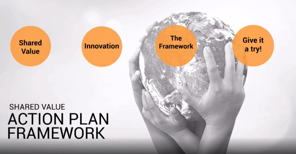 Action plan for creating shared value